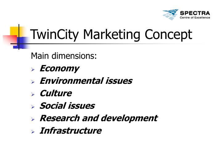 TwinCity Marketing Concept