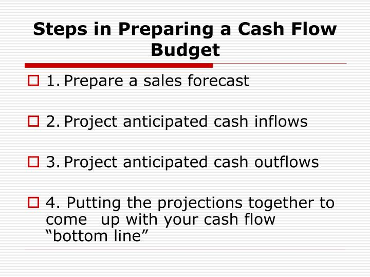 Steps in Preparing a Cash Flow Budget