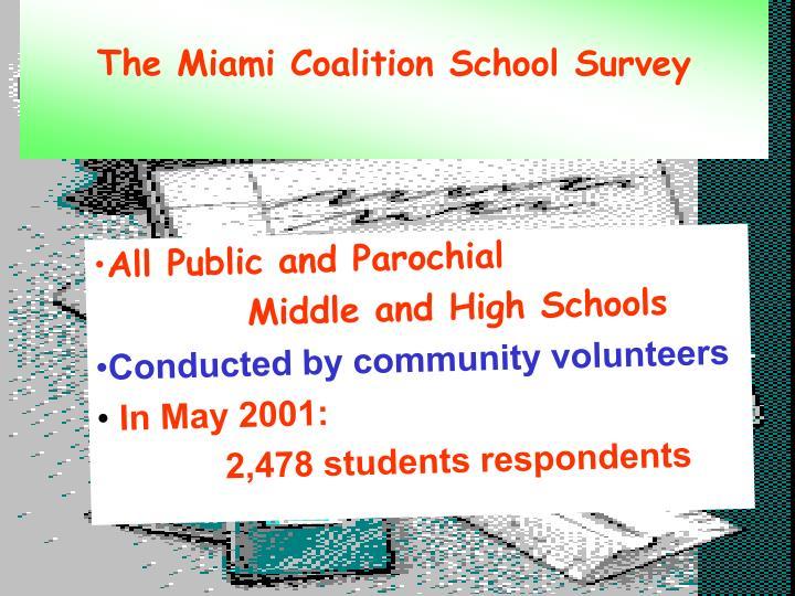 The Miami Coalition School