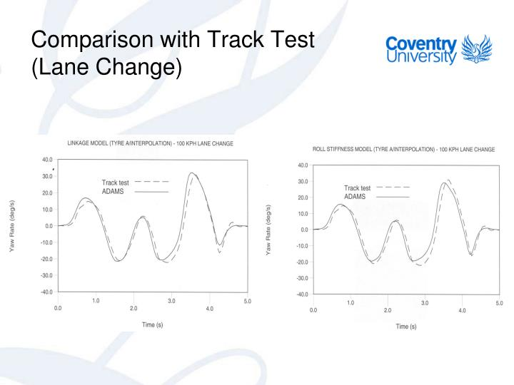 Comparison with Track Test