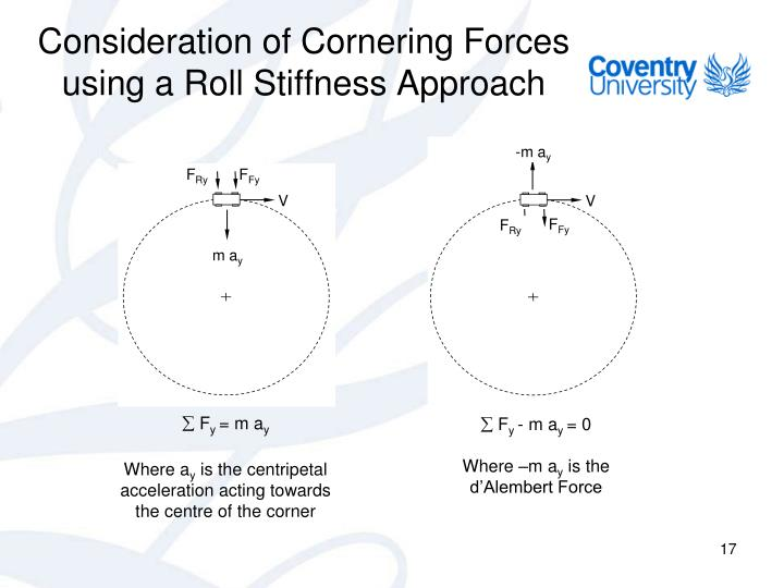 Consideration of Cornering Forces using a Roll Stiffness Approach