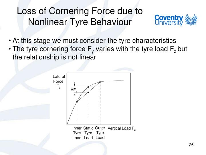 Lateral Force