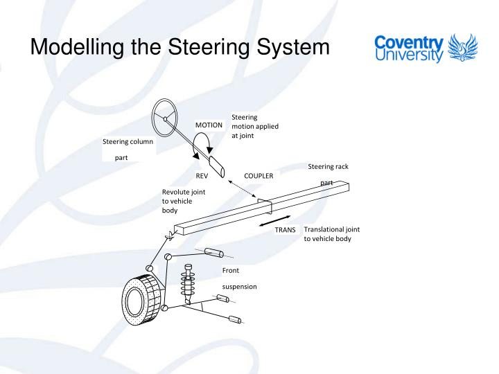 Steering motion applied at joint