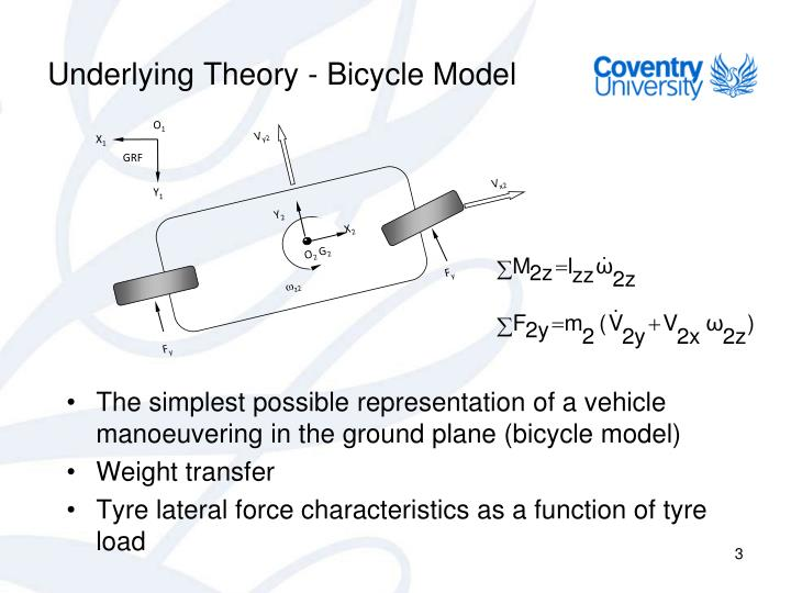 Underlying theory bicycle model