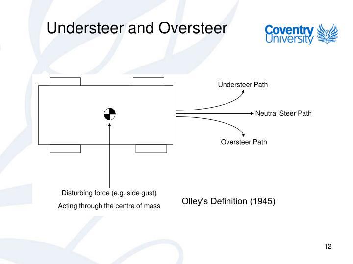 Understeer Path