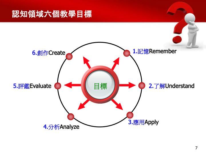 認知領域六個教學目標