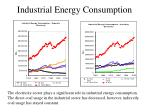 industrial energy consumption