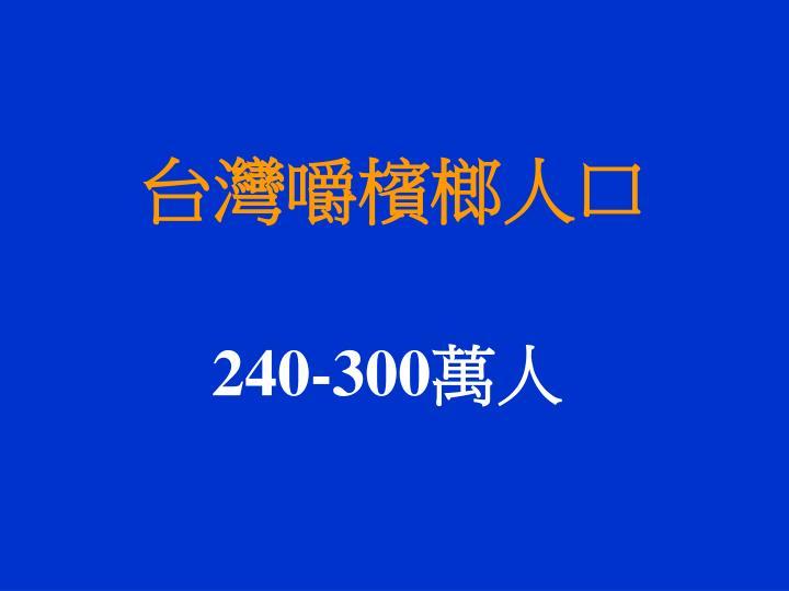 台灣嚼檳榔人口