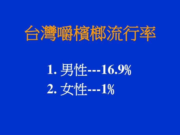 台灣嚼檳榔流行率