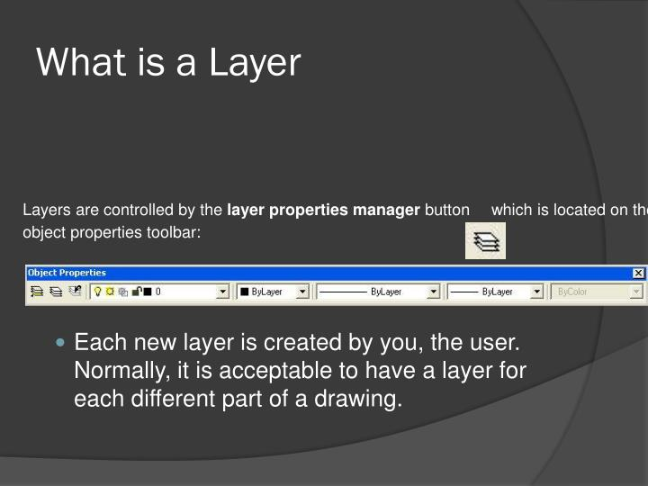 What is a Layer