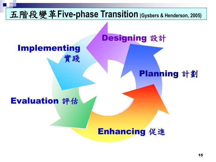 五階段變革