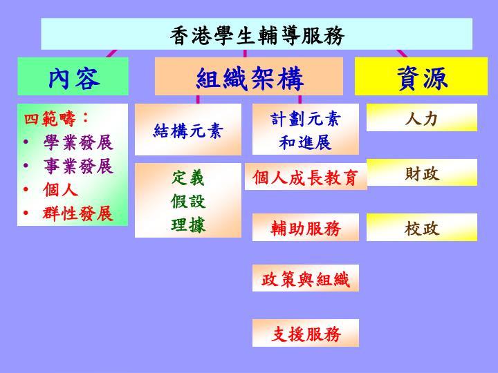 香港學生輔導服務