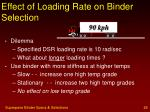 effect of loading rate on binder selection