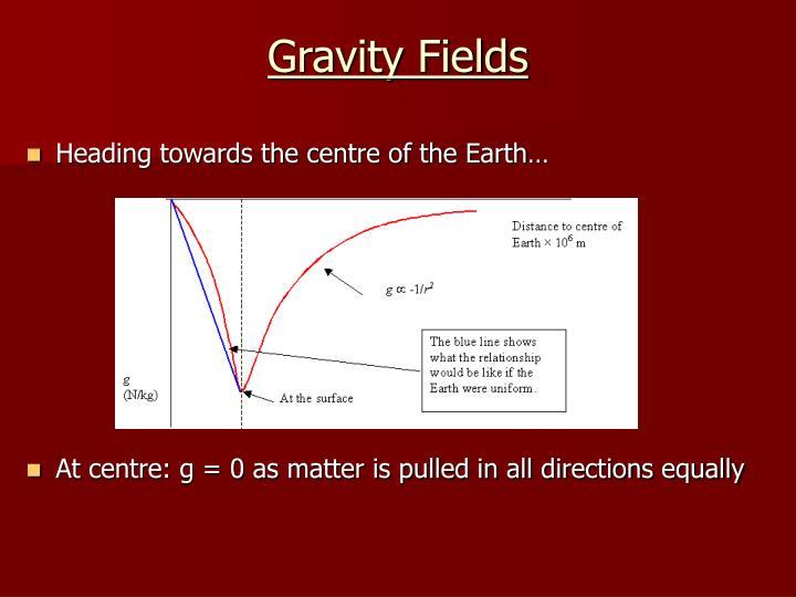 Gravity Fields