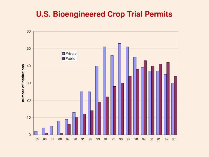 U s bioengineered crop trial permits