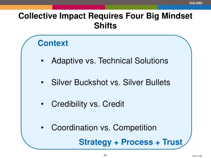 Collective Impact Requires Four Big Mindset Shifts