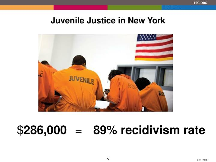 Juvenile Justice in New York