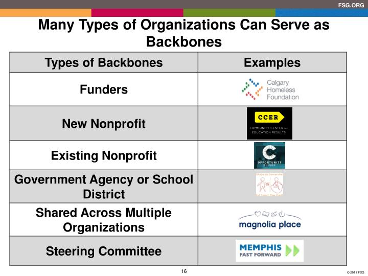 Many Types of Organizations Can Serve as Backbones