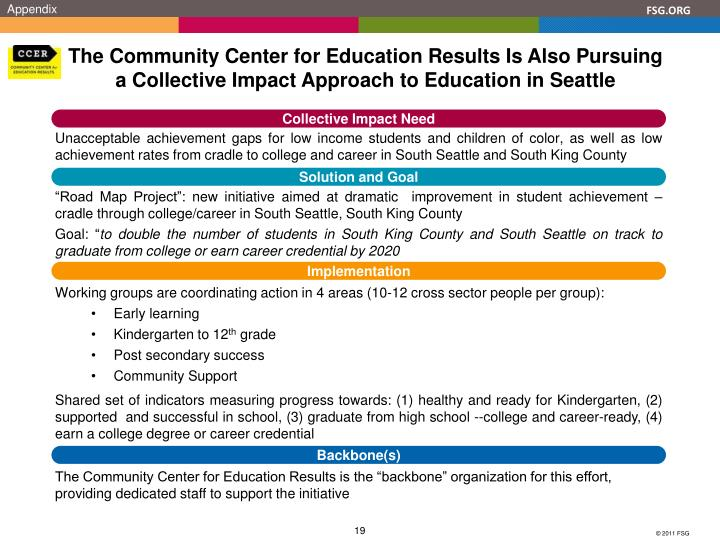 The Community Center for Education Results Is Also Pursuing