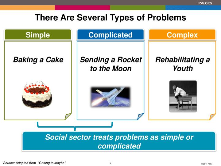 There Are Several Types of Problems