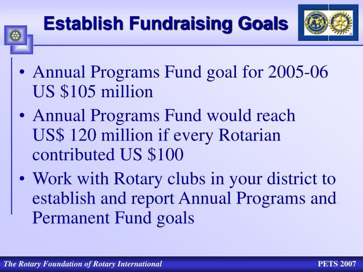 Establish Fundraising Goals
