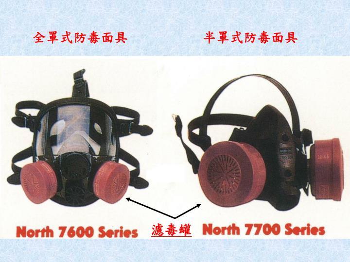 全罩式防毒面具                      半罩式防毒面具