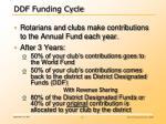 ddf funding cycle