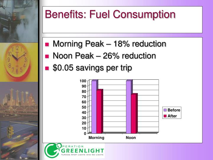 Benefits: Fuel Consumption