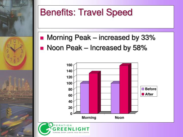 Benefits: Travel Speed