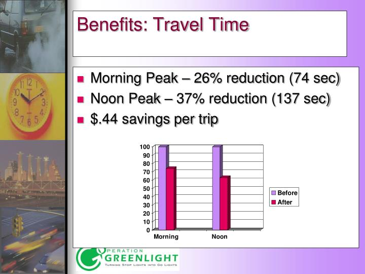 Benefits: Travel Time