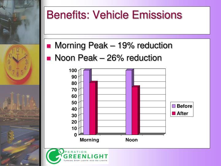 Benefits: Vehicle Emissions
