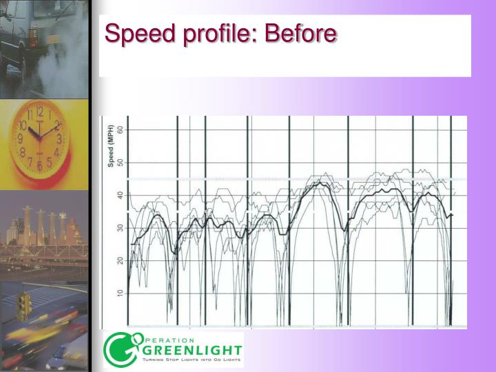 Speed profile: Before