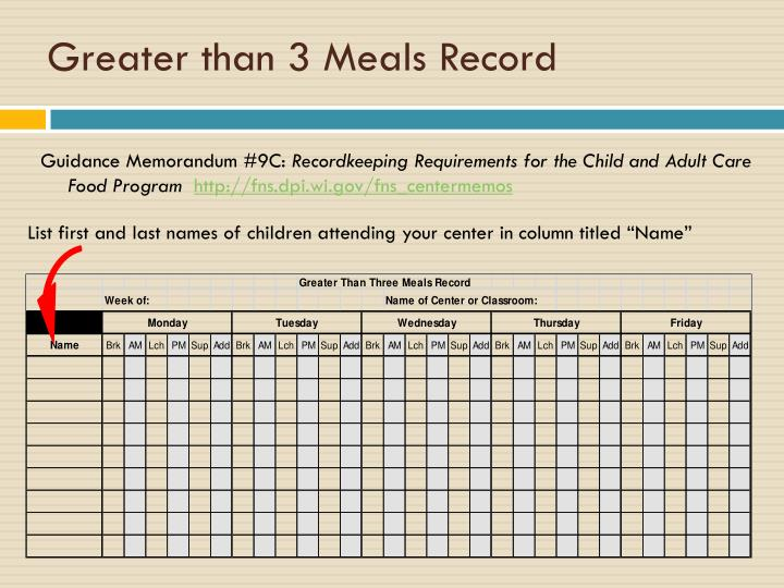 Greater than 3 meals record