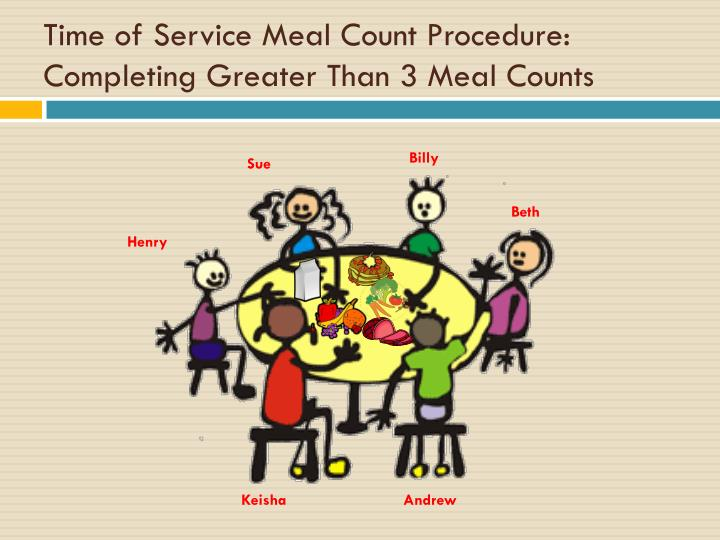 Time of Service Meal Count Procedure:  Completing Greater Than 3 Meal Counts
