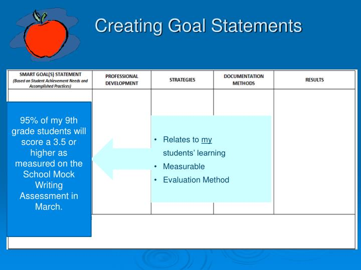 Creating Goal Statements