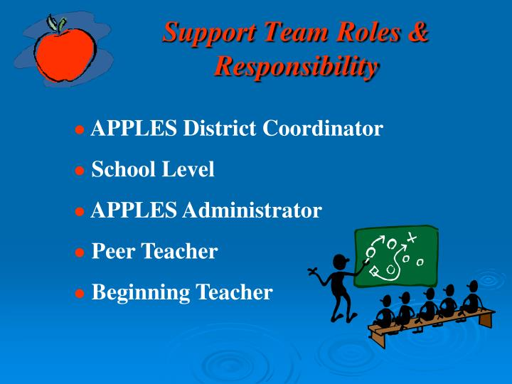 Support Team Roles & Responsibility