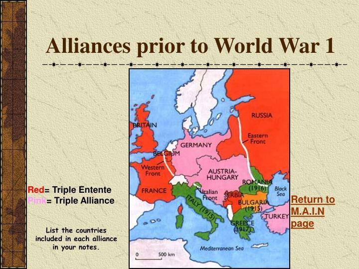 Alliances prior to World War 1