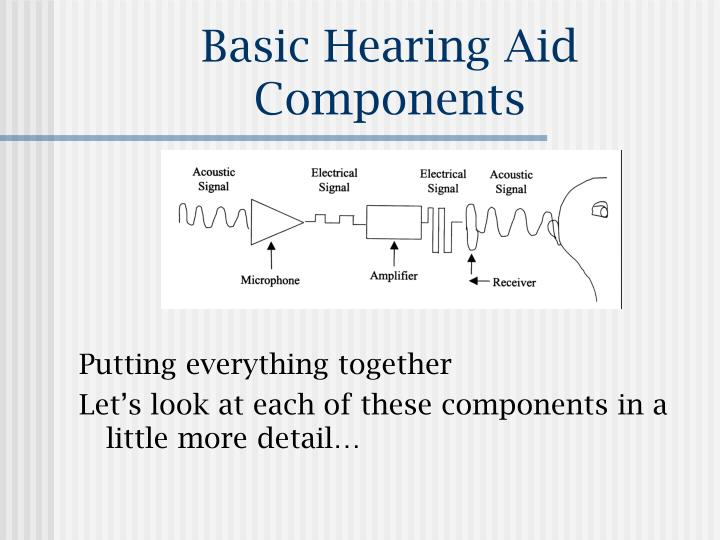 Basic Hearing Aid Components