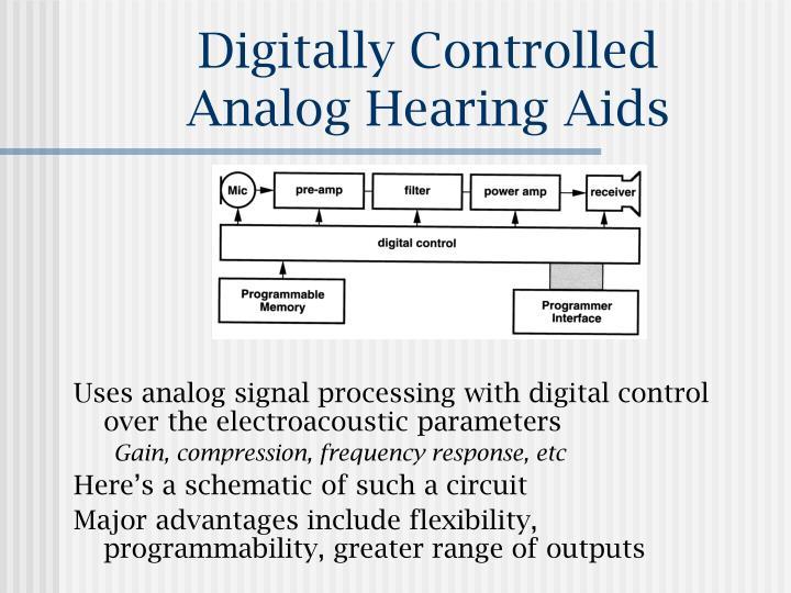 Digitally Controlled
