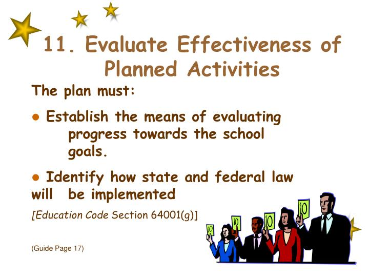 11. Evaluate Effectiveness of