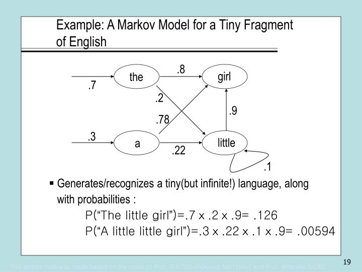 Example: A Markov Model for a Tiny Fragment