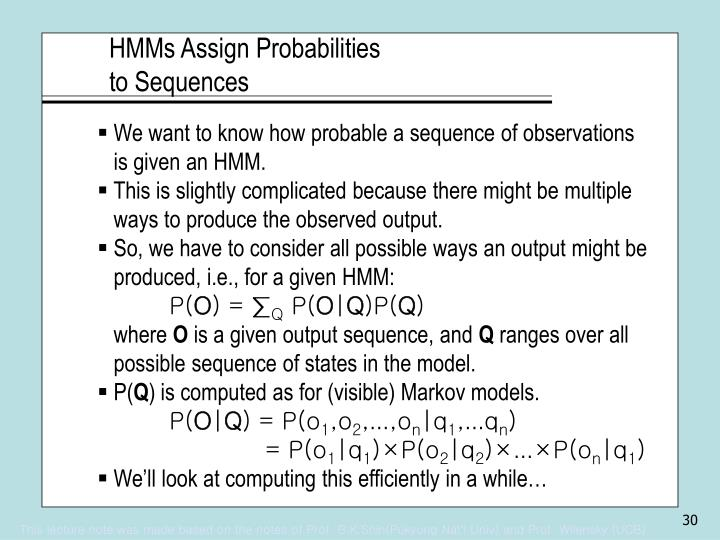 HMMs Assign Probabilities