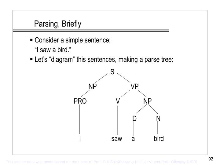Parsing, Briefly