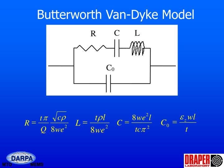 Butterworth Van-Dyke Model