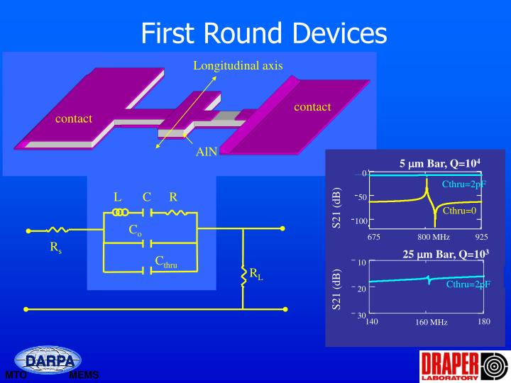 First Round Devices