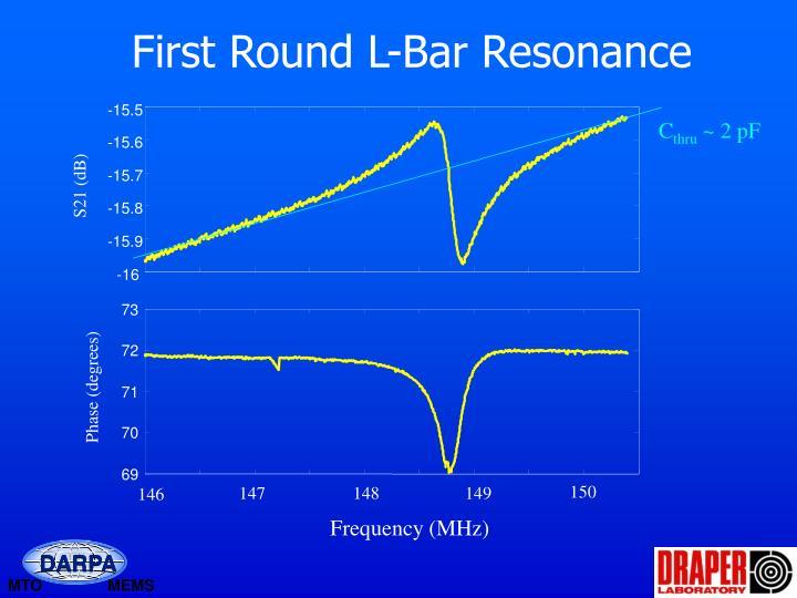 First Round L-Bar Resonance