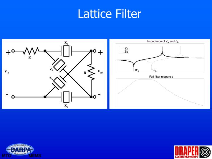 Lattice Filter