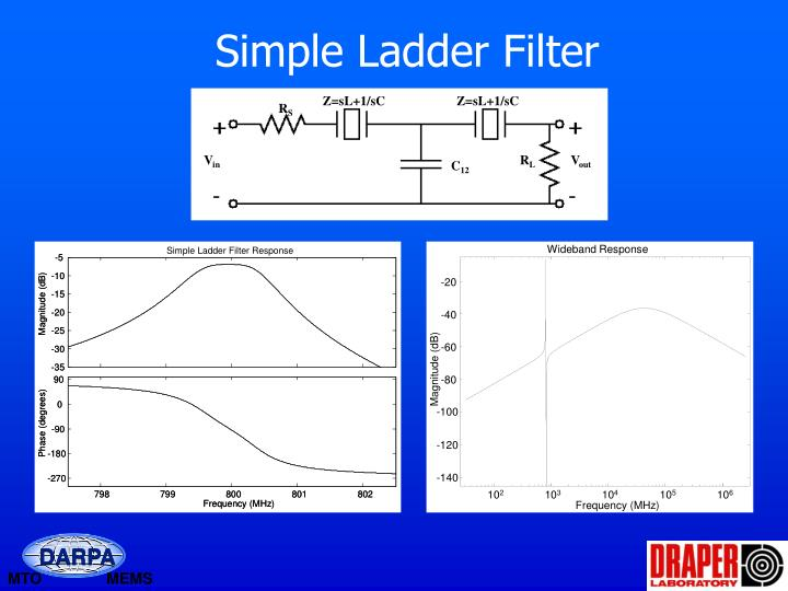 Simple Ladder Filter