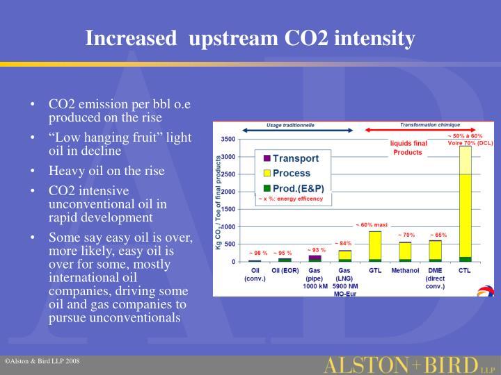 Increased  upstream CO2 intensity