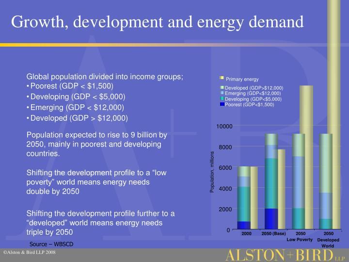 Growth, development and energy demand